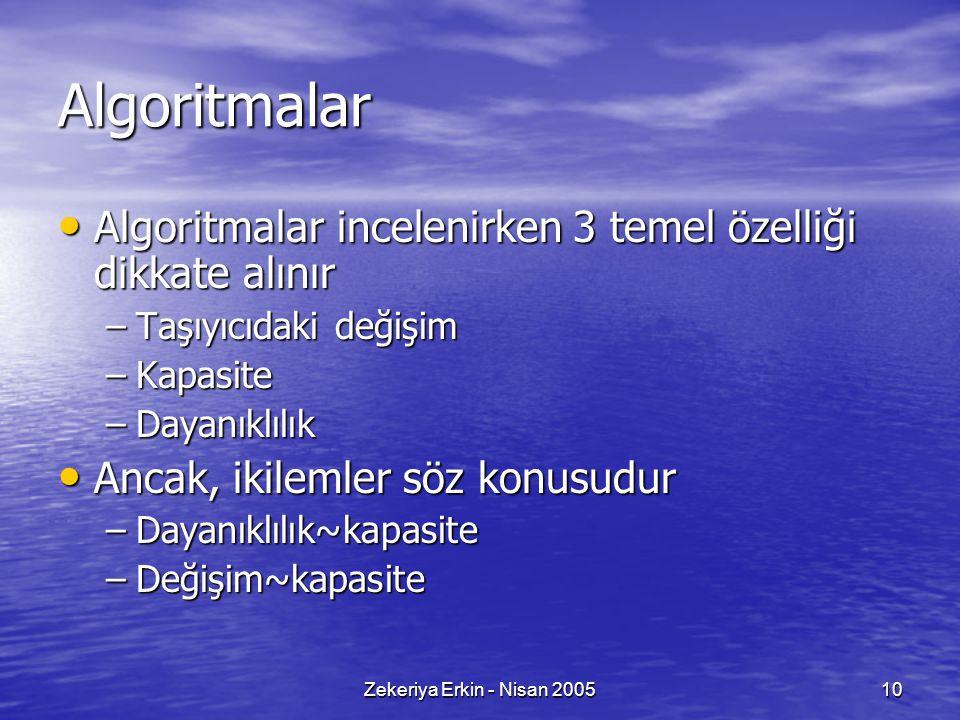 Zekeriya Erkin - Nisan 200510 Algoritmalar Algoritmalar incelenirken 3 temel özelliği dikkate alınır Algoritmalar incelenirken 3 temel özelliği dikkat