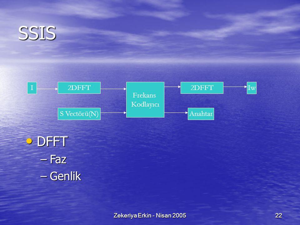 Zekeriya Erkin - Nisan 200522 SSIS Frekans Kodlayıcı 2DFFT S Vectörü(N) IIw Anahtar DFFT DFFT –Faz –Genlik