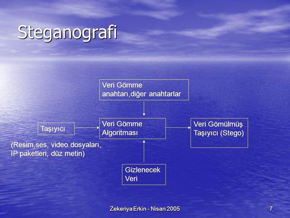 Zekeriya Erkin - Nisan 20057 Steganografi Veri Gömme anahtarı,diğer anahtarlar Taşıyıcı Gizlenecek Veri Veri Gömme Algoritması Veri Gömülmüş Taşıyıcı (Stego) (Resim,ses, video dosyaları, IP paketleri, düz metin)