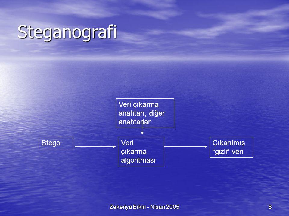 """Zekeriya Erkin - Nisan 20058 Steganografi Veri çıkarma anahtarı, diğer anahtarlar StegoVeri çıkarma algoritması Çıkarılmış """"gizli"""" veri"""