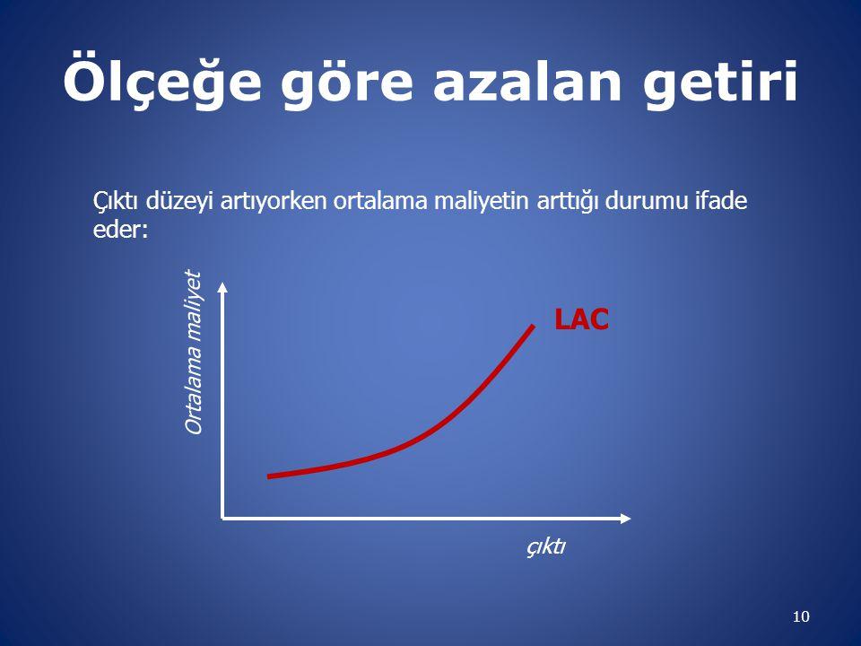 Ölçeğe göre azalan getiri 10 Çıktı düzeyi artıyorken ortalama maliyetin arttığı durumu ifade eder: LAC Ortalama maliyet çıktı