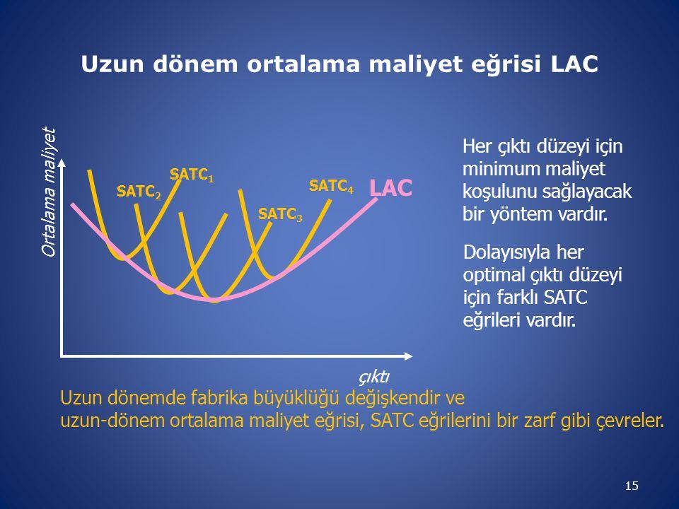 Uzun dönem ortalama maliyet eğrisi LAC 15 çıktı Ortalama maliyet SATC 1 Her çıktı düzeyi için minimum maliyet koşulunu sağlayacak bir yöntem vardır.