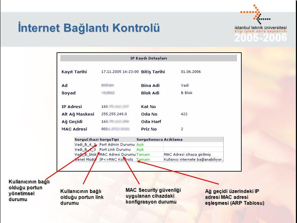 İnternet Bağlantı Kontrolü Kullanıcının bağlı olduğu portun link durumu Kullanıcının bağlı olduğu portun yönetimsel durumu MAC Security güvenliği uygu