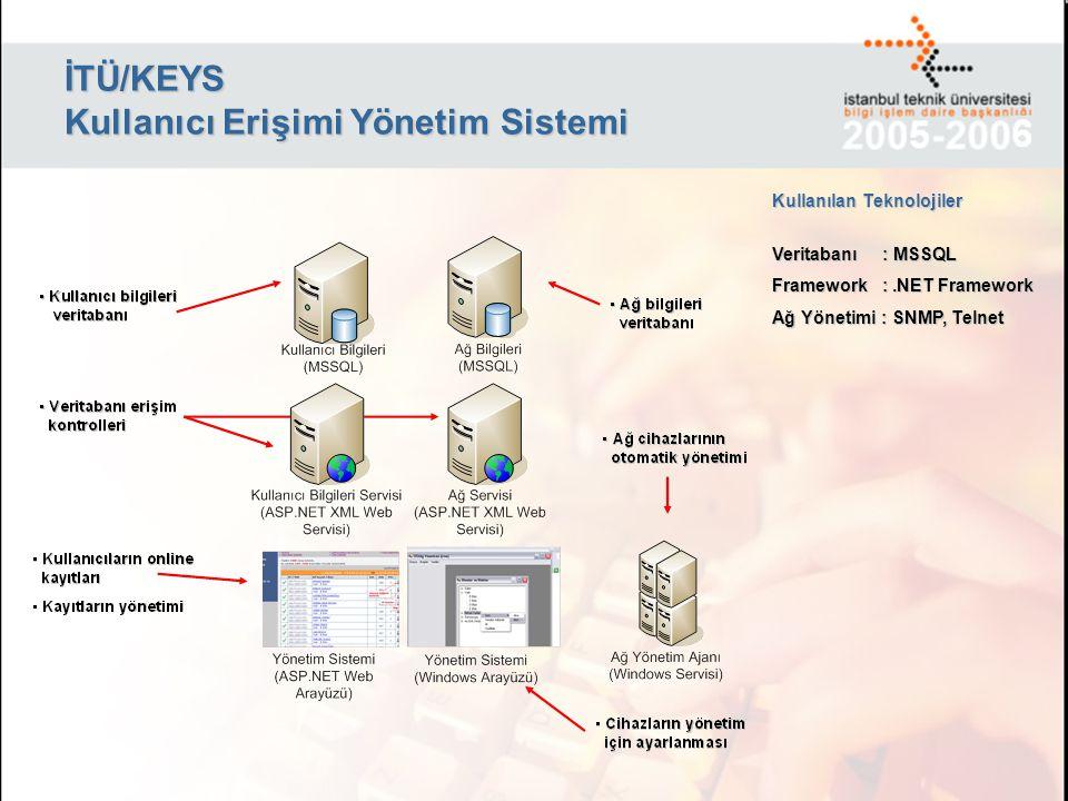 İTÜ/KEYS Kullanıcı Erişimi Yönetim Sistemi Kullanılan Teknolojiler Veritabanı : MSSQL Framework :.NET Framework Ağ Yönetimi : SNMP, Telnet
