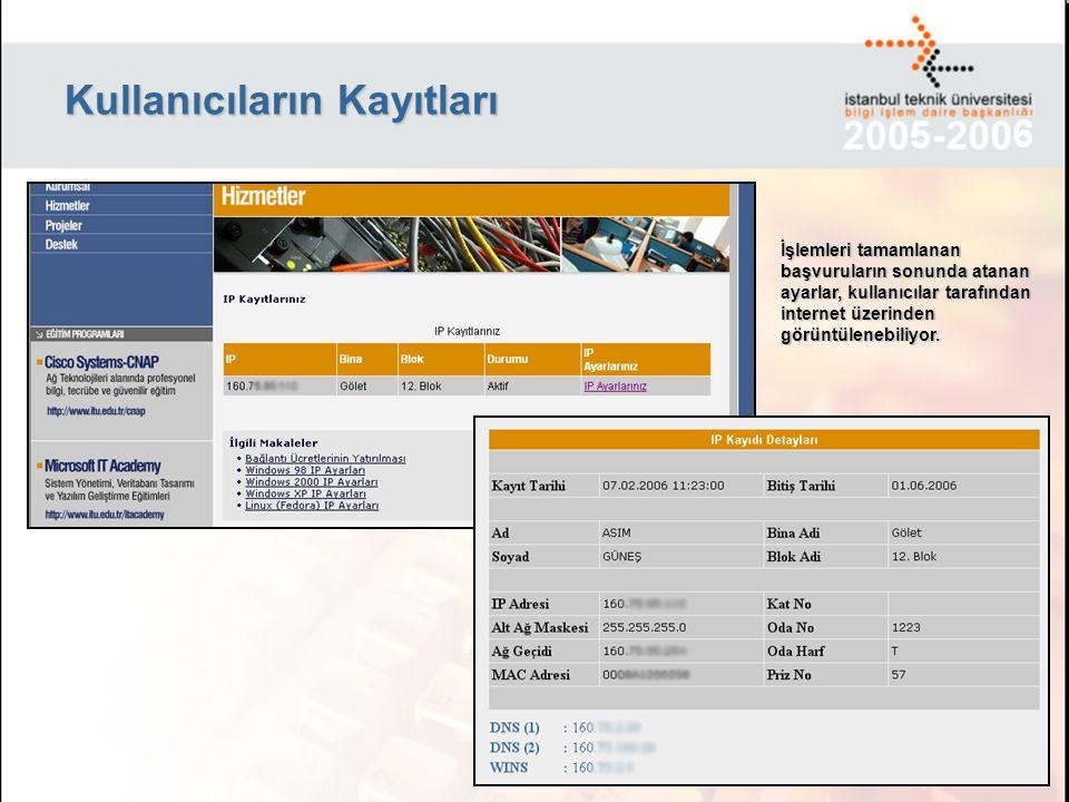 Kullanıcıların Kayıtları İşlemlerin otomatik olarak Ağ Ajanı tarafından yapılmakta.