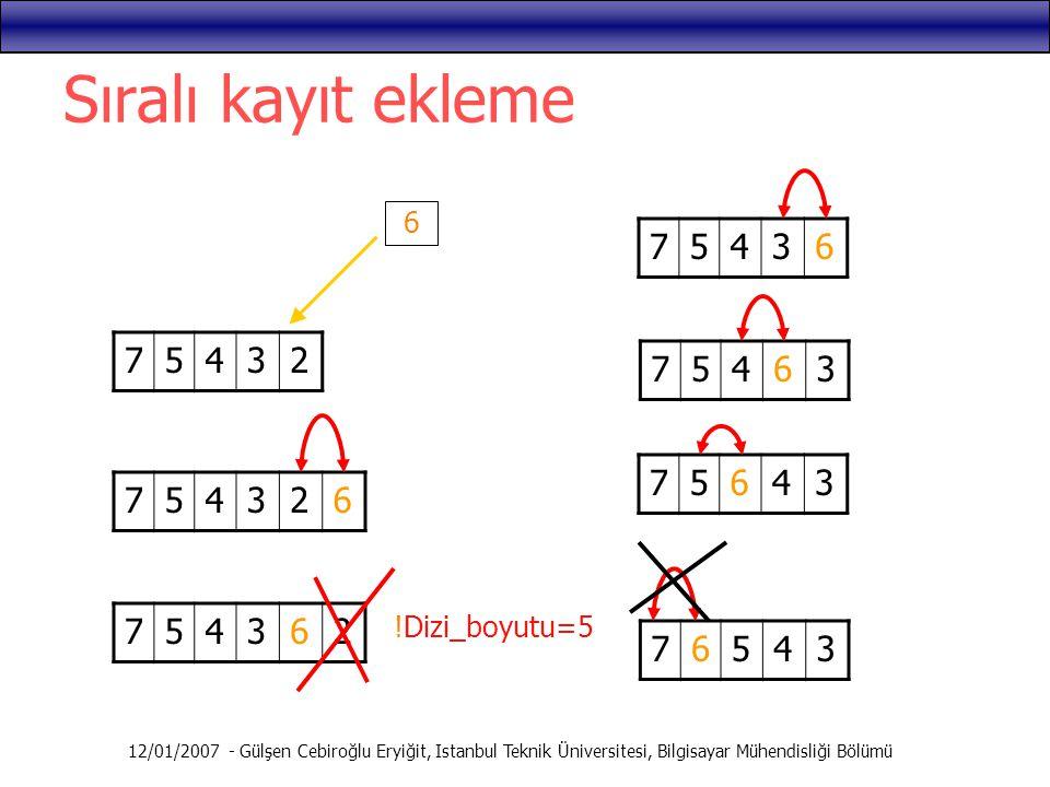 12/01/2007 - Gülşen Cebiroğlu Eryiğit, Istanbul Teknik Üniversitesi, Bilgisayar Mühendisliği Bölümü Sıralı kayıt ekleme 75432 6 754326 754362 !Dizi_bo