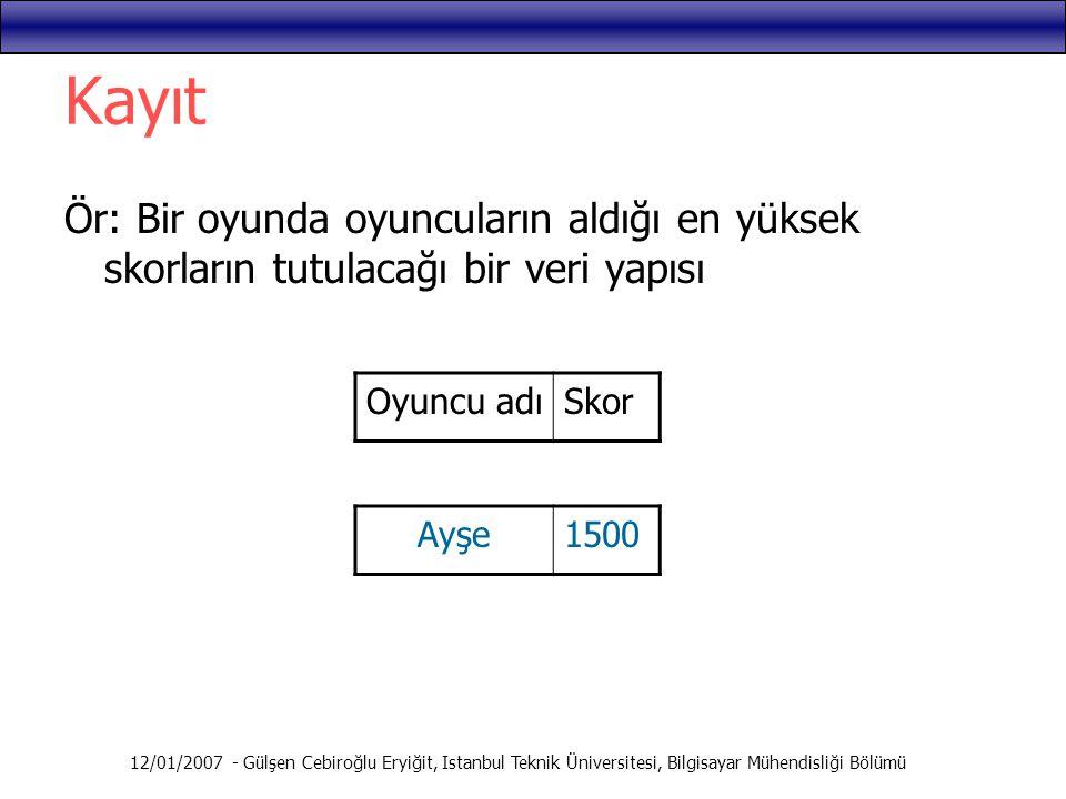 12/01/2007 - Gülşen Cebiroğlu Eryiğit, Istanbul Teknik Üniversitesi, Bilgisayar Mühendisliği Bölümü Kayıt silme İstenilen indisteki kayıdı silmek ve silinen kayıdın indisini geri döndürmek.
