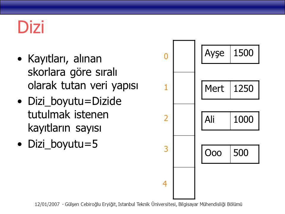 12/01/2007 - Gülşen Cebiroğlu Eryiğit, Istanbul Teknik Üniversitesi, Bilgisayar Mühendisliği Bölümü Dizi 0 1 2 3 Ayşe1500 Mert1250 Ali1000 Ooo500 Kayı