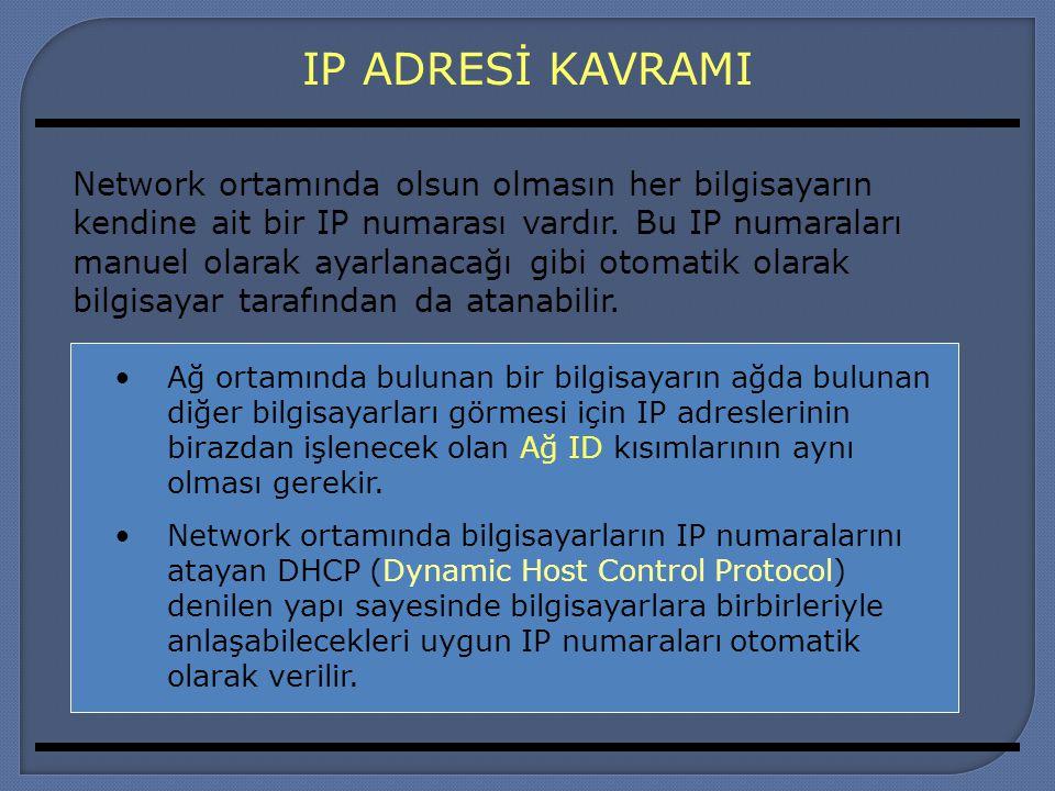 IP ADRESİ KAVRAMI Ağ ortamında bulunan bir bilgisayarın ağda bulunan diğer bilgisayarları görmesi için IP adreslerinin birazdan işlenecek olan Ağ ID k