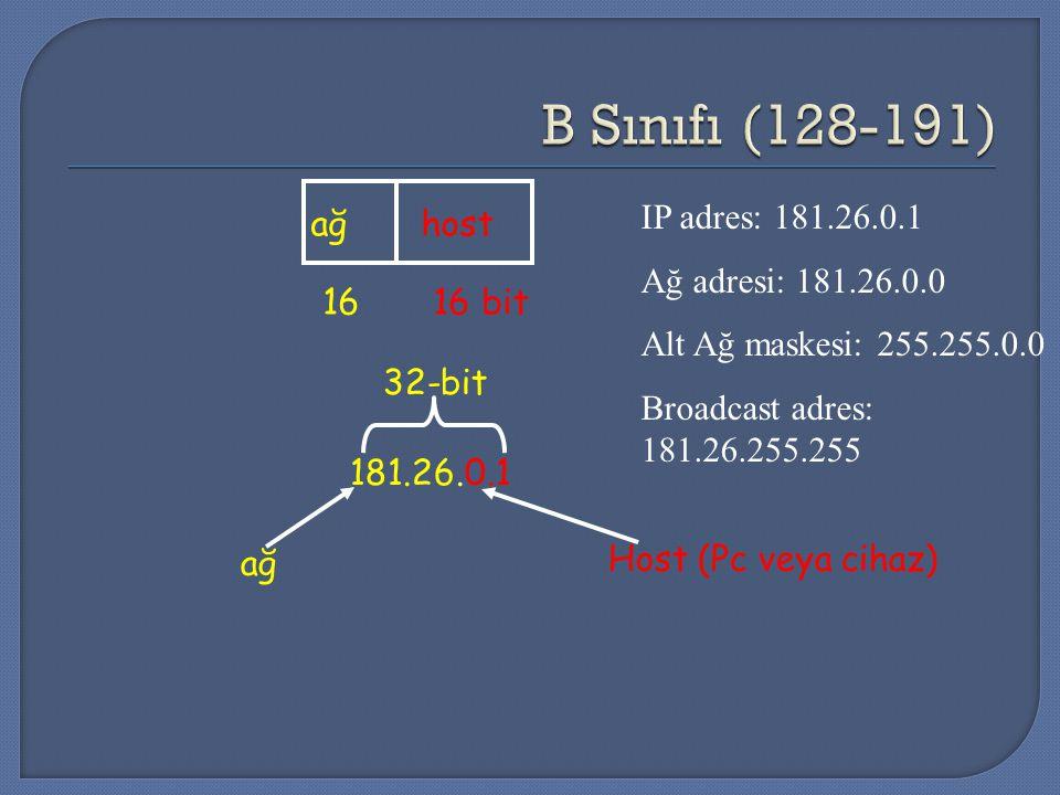 ağ host 16 16 bit 181.26.0.1 ağ 32-bit Host (Pc veya cihaz) IP adres: 181.26.0.1 Ağ adresi: 181.26.0.0 Alt Ağ maskesi: 255.255.0.0 Broadcast adres: 18