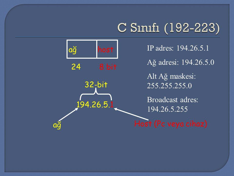 ağ host 24 8 bit 194.26.5.1 ağ 32-bit Host (Pc veya cihaz) IP adres: 194.26.5.1 Ağ adresi: 194.26.5.0 Alt Ağ maskesi: 255.255.255.0 Broadcast adres: 1
