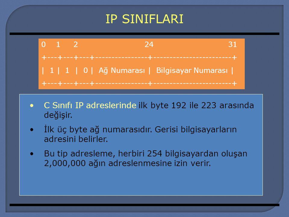IP SINIFLARI C Sınıfı IP adreslerinde ilk byte 192 ile 223 arasında değişir. İlk üç byte ağ numarasıdır. Gerisi bilgisayarların adresini belirler. Bu