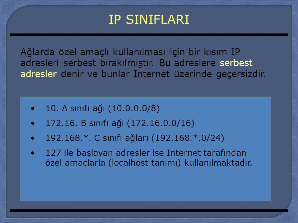 IP SINIFLARI 10. A sınıfı ağı (10.0.0.0/8) 172.16. B sınıfı ağı (172.16.0.0/16) 192.168.*. C sınıfı ağları (192.168.*.0/24) 127 ile başlayan adresler