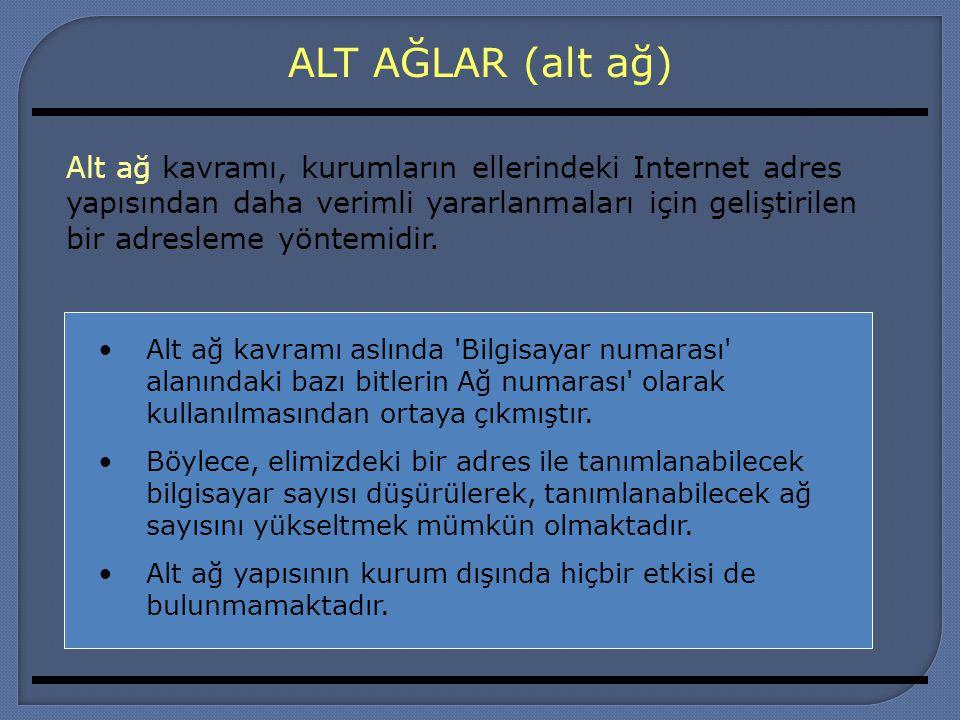 ALT AĞLAR (alt ağ) Alt ağ kavramı aslında 'Bilgisayar numarası' alanındaki bazı bitlerin Ağ numarası' olarak kullanılmasından ortaya çıkmıştır. Böylec
