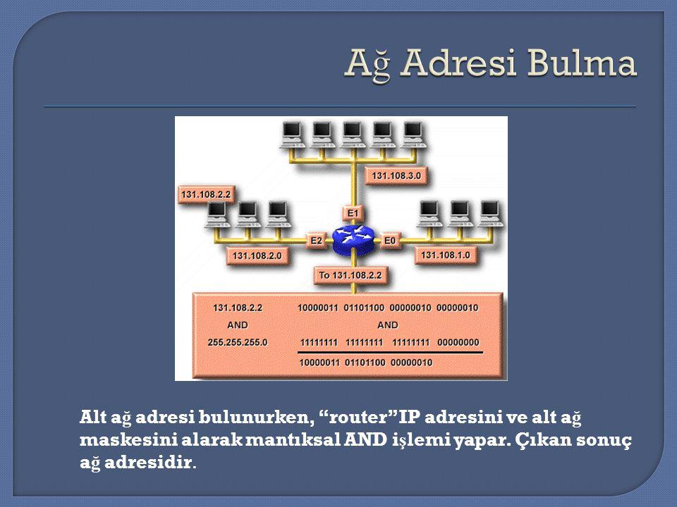 """Alt a ğ adresi bulunurken, """"router"""" IP adresini ve alt a ğ maskesini alarak mantıksal AND i ş lemi yapar. Çıkan sonuç a ğ adresidir."""