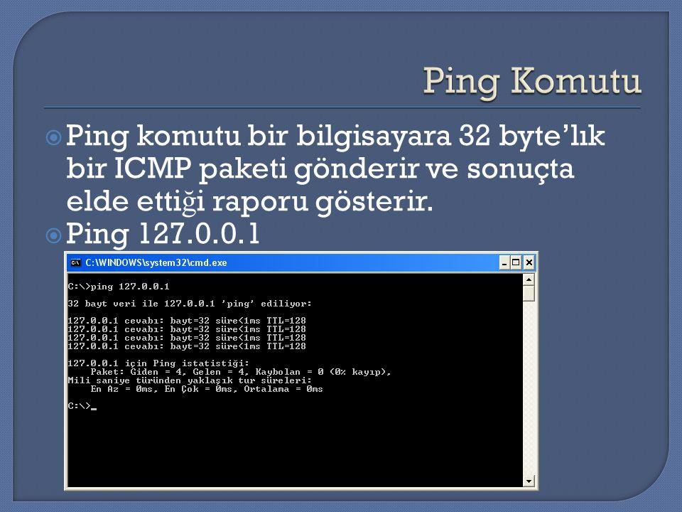  Ping komutu bir bilgisayara 32 byte'lık bir ICMP paketi gönderir ve sonuçta elde etti ğ i raporu gösterir.  Ping 127.0.0.1