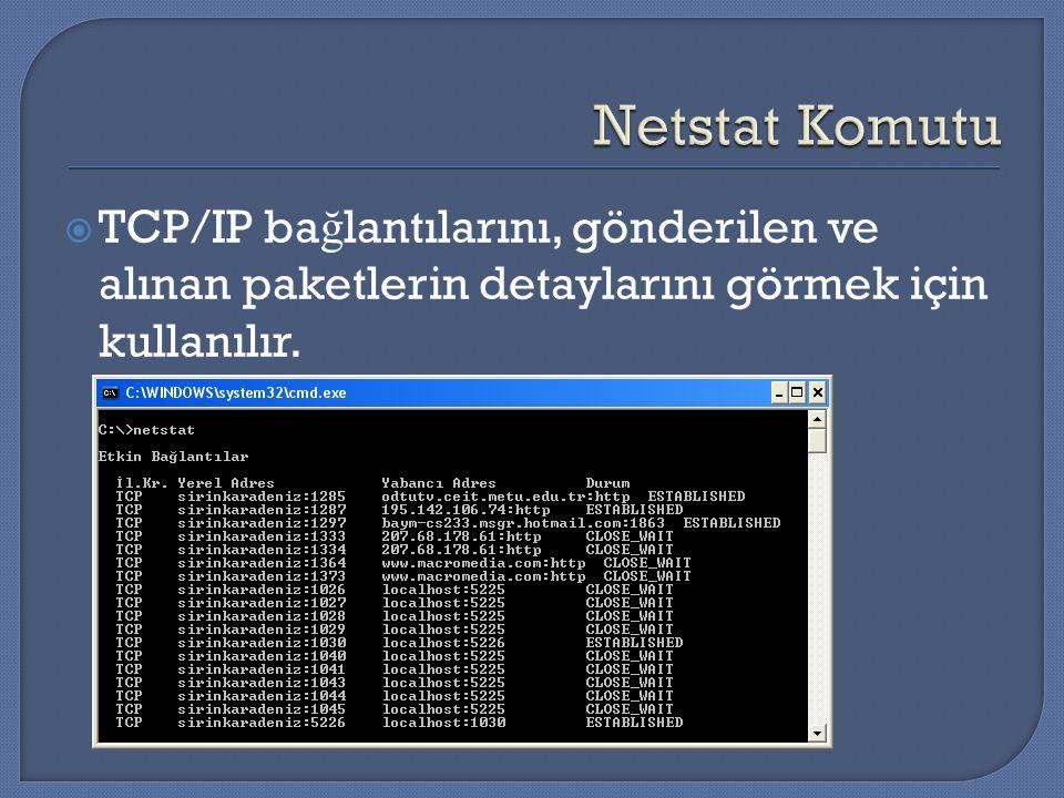  TCP/IP ba ğ lantılarını, gönderilen ve alınan paketlerin detaylarını görmek için kullanılır.