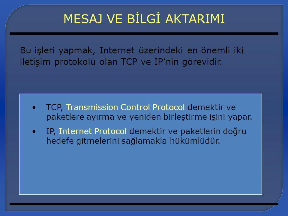 MESAJ VE BİLGİ AKTARIMI TCP, Transmission Control Protocol demektir ve paketlere ayırma ve yeniden birleştirme işini yapar. IP, Internet Protocol deme