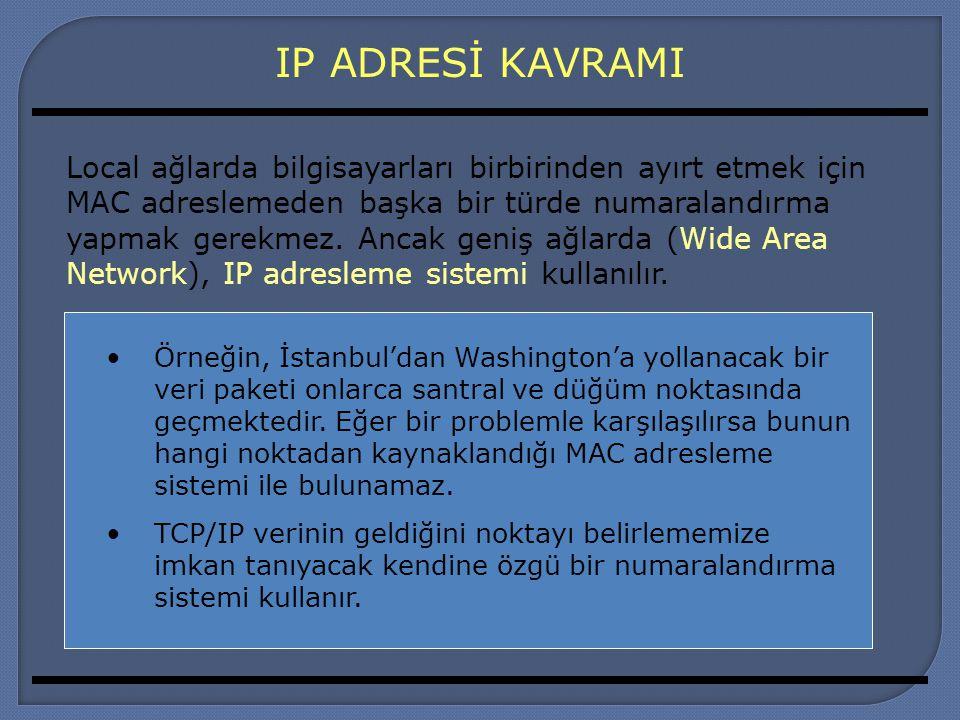 IP ADRESİ KAVRAMI Örneğin, İstanbul'dan Washington'a yollanacak bir veri paketi onlarca santral ve düğüm noktasında geçmektedir. Eğer bir problemle ka