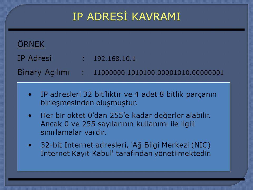 IP ADRESİ KAVRAMI IP adresleri 32 bit'liktir ve 4 adet 8 bitlik parçanın birleşmesinden oluşmuştur. Her bir oktet 0'dan 255'e kadar değerler alabilir.