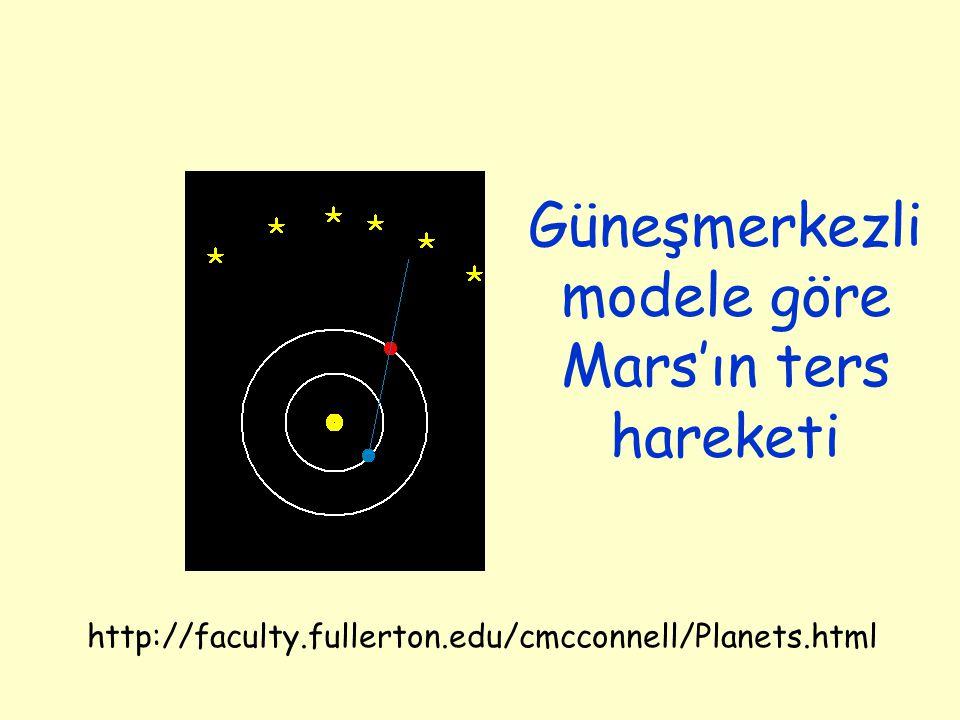 Güneşmerkezli modele göre Mars'ın ters hareketi http://faculty.fullerton.edu/cmcconnell/Planets.html