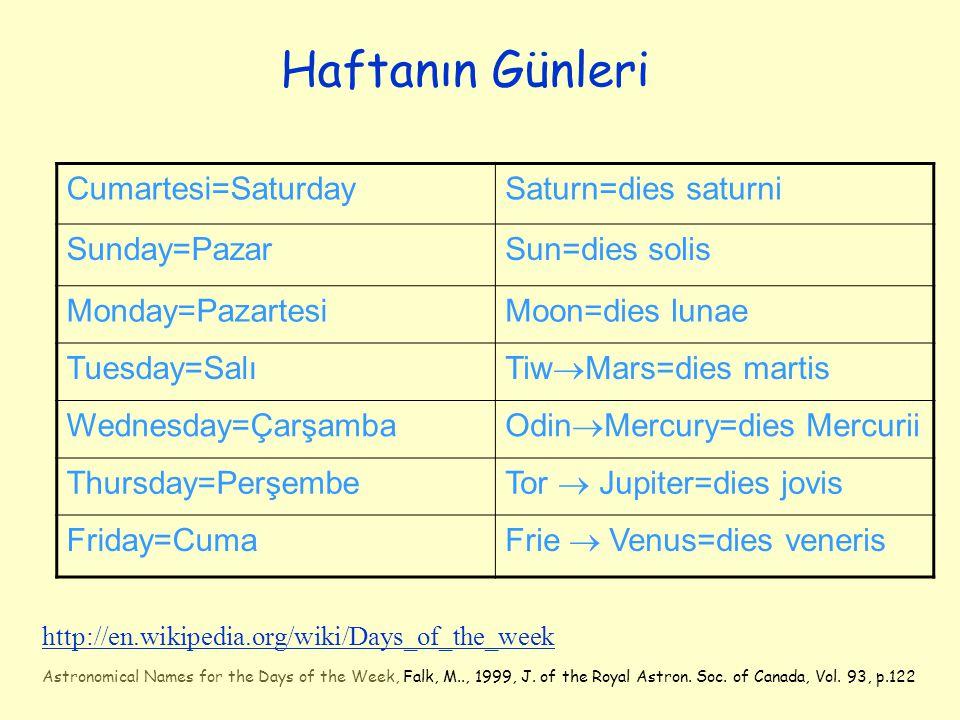 Haftanın Günleri Cumartesi=SaturdaySaturn=dies saturni Sunday=PazarSun=dies solis Monday=PazartesiMoon=dies lunae Tuesday=Salı Tiw  Mars=dies martis Wednesday=Çarşamba Odin  Mercury=dies Mercurii Thursday=Perşembe Tor  Jupiter=dies jovis Friday=Cuma Frie  Venus=dies veneris http://en.wikipedia.org/wiki/Days_of_the_week Astronomical Names for the Days of the Week, Falk, M.., 1999, J.