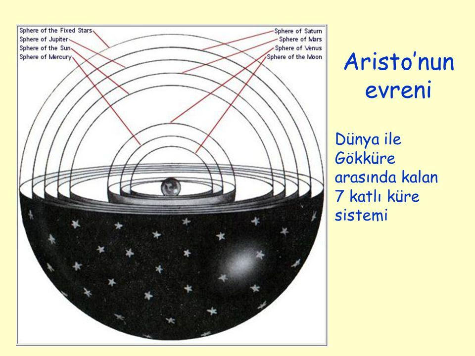 Aristo'nun evreni Dünya ile Gökküre arasında kalan 7 katlı küre sistemi