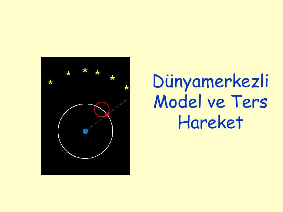 Dünyamerkezli Model ve Ters Hareket