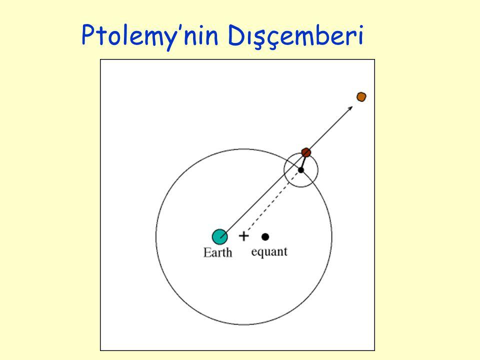 Ptolemy'nin Dışçemberi