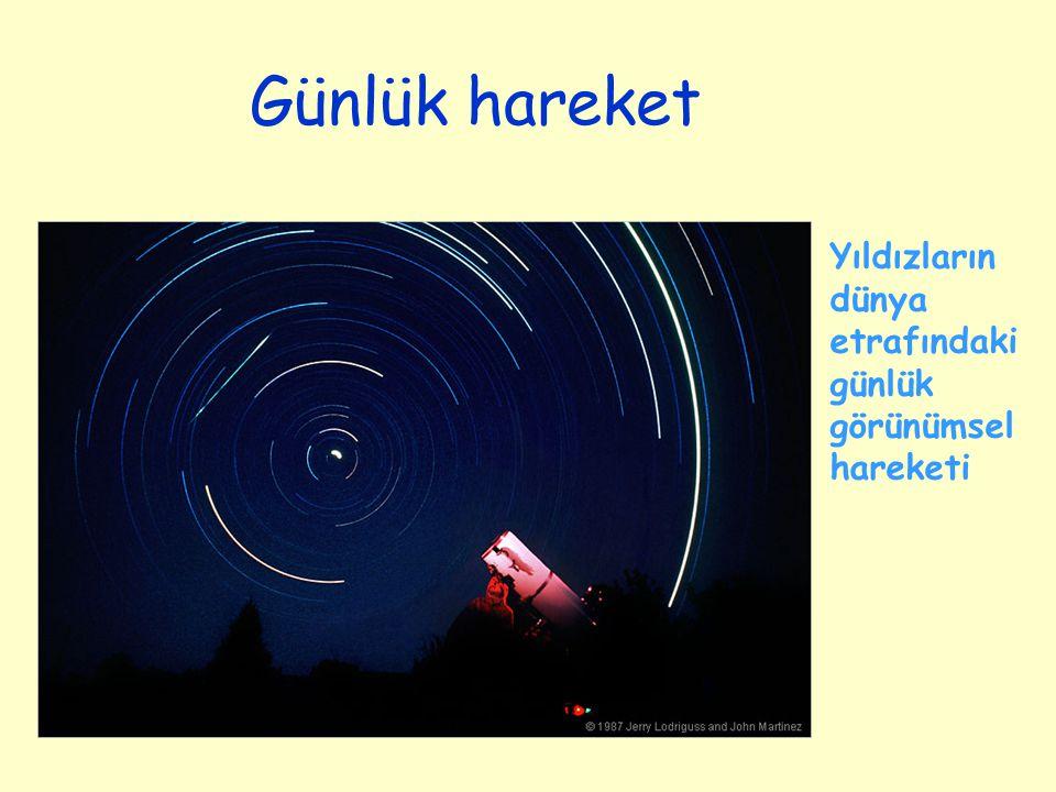 Yıldızlar saatte 15 derece açısal hızla dönerler.Demek ki 360 dereceyi 24 saatte tamamlarlar.