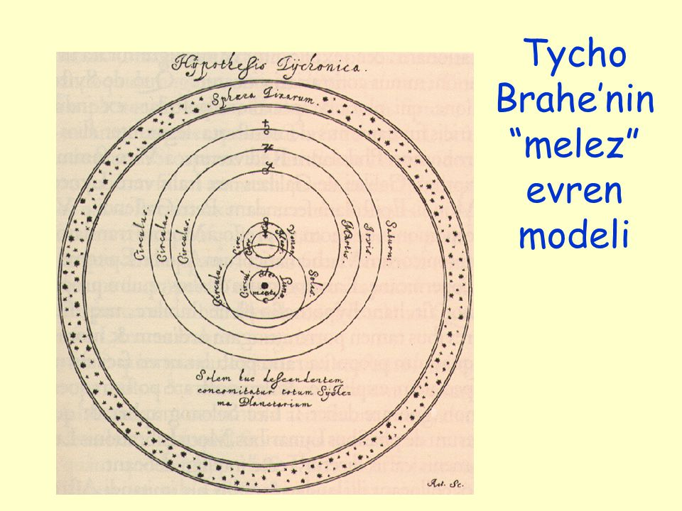 "Tycho Brahe'nin ""melez"" evren modeli"