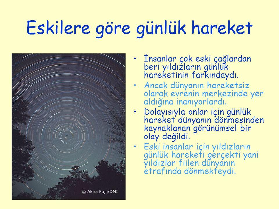 Kopernik Kuramını Açıklanmasının Üzerinden 200 yıl sonra bile Osmanlılarda bu kuramı benimseyen ve savunan biri yok!