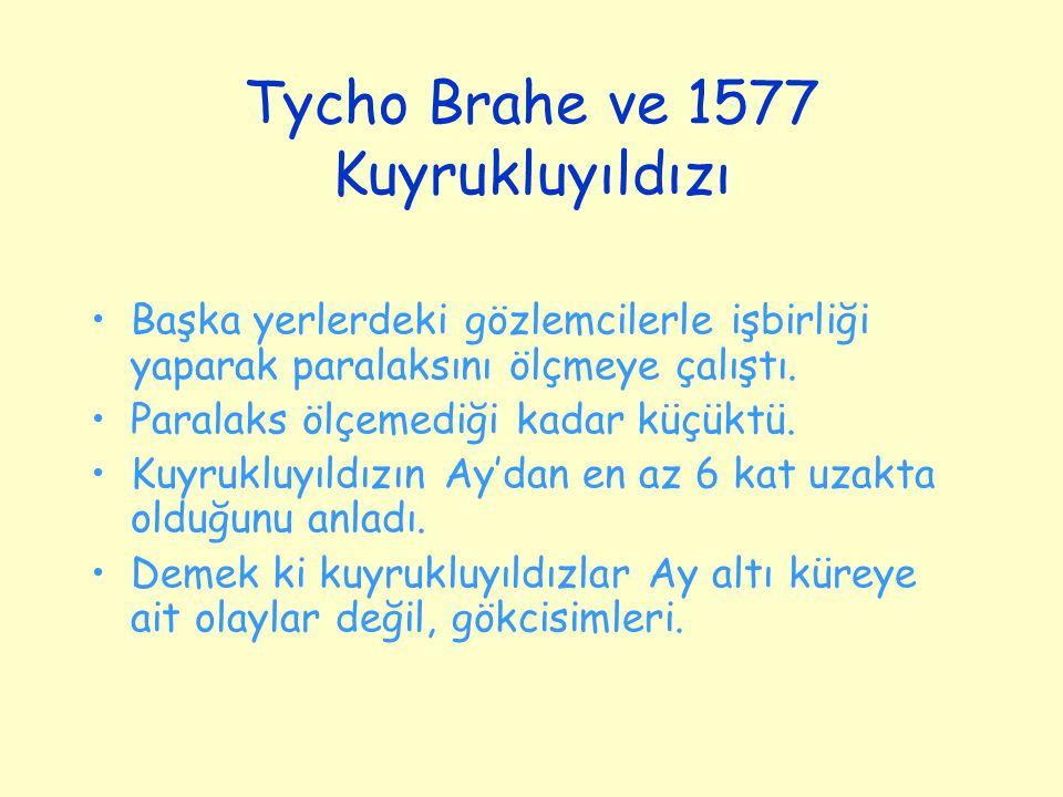 Tycho Brahe ve 1577 Kuyrukluyıldızı Başka yerlerdeki gözlemcilerle işbirliği yaparak paralaksını ölçmeye çalıştı. Paralaks ölçemediği kadar küçüktü. K