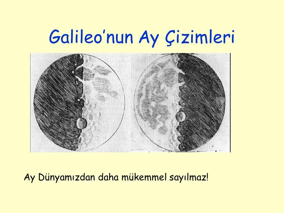 Galileo'nun Ay Çizimleri Ay Dünyamızdan daha mükemmel sayılmaz!