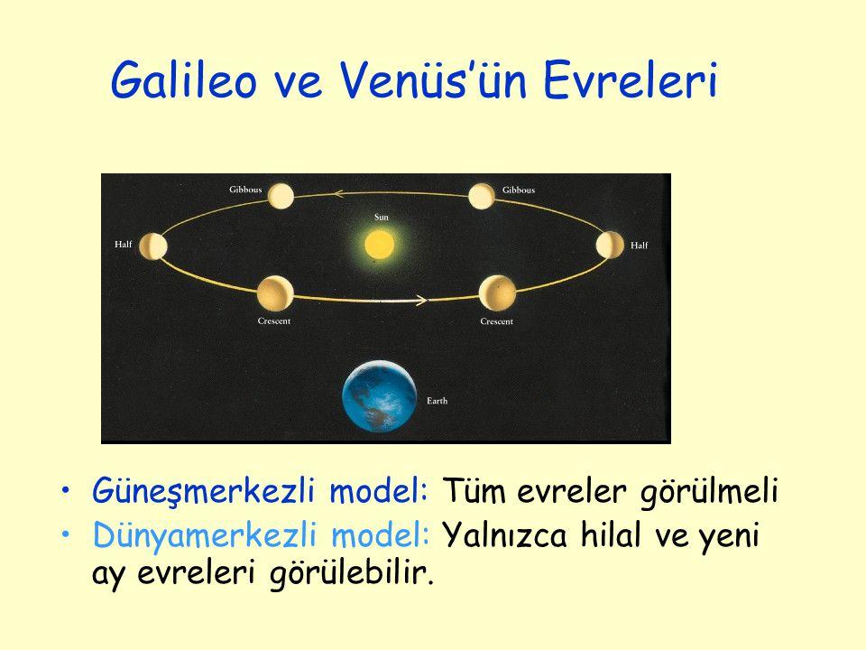 Galileo ve Venüs'ün Evreleri Güneşmerkezli model: Tüm evreler görülmeli Dünyamerkezli model: Yalnızca hilal ve yeni ay evreleri görülebilir.