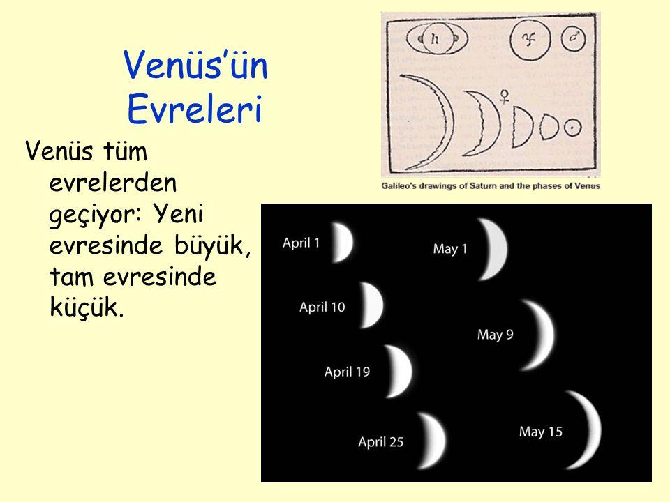 Venüs'ün Evreleri Venüs tüm evrelerden geçiyor: Yeni evresinde büyük, tam evresinde küçük.
