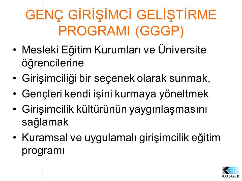 GENÇ GİRİŞİMCİ GELİŞTİRME PROGRAMI (GGGP) Mesleki Eğitim Kurumları ve Üniversite öğrencilerine Girişimciliği bir seçenek olarak sunmak, Gençleri kendi
