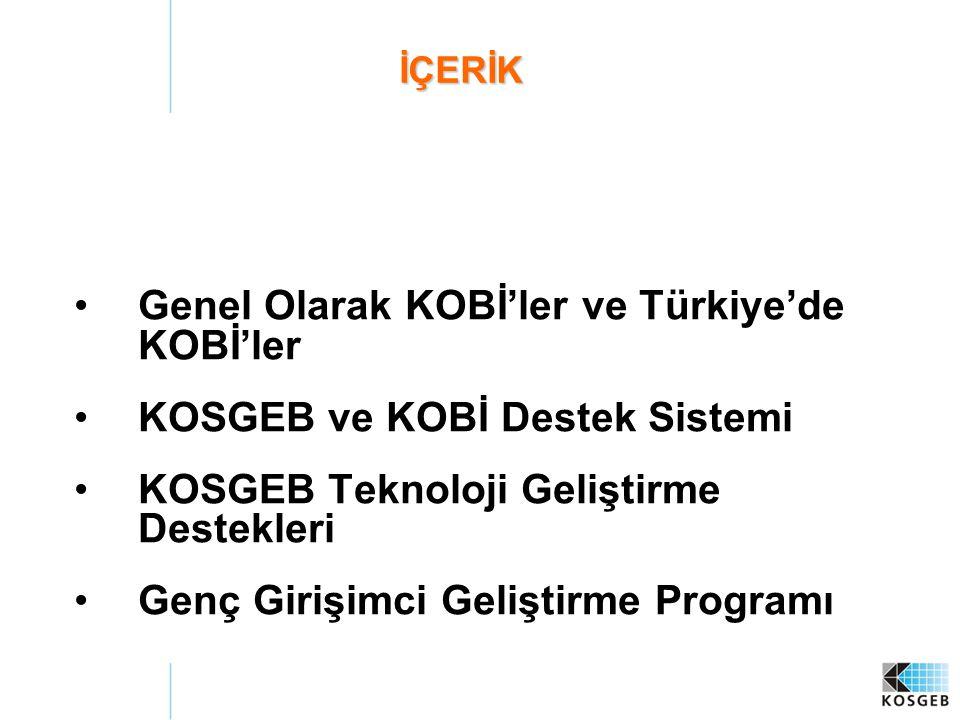 İÇERİK Genel Olarak KOBİ'ler ve Türkiye'de KOBİ'ler KOSGEB ve KOBİ Destek Sistemi KOSGEB Teknoloji Geliştirme Destekleri Genç Girişimci Geliştirme Pro