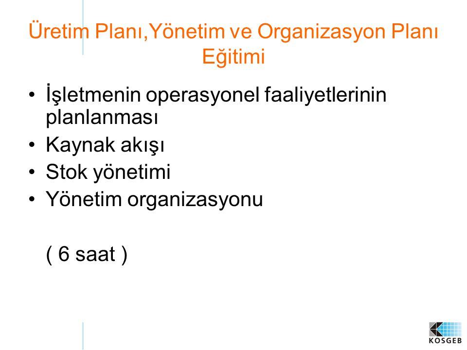Üretim Planı,Yönetim ve Organizasyon Planı Eğitimi İşletmenin operasyonel faaliyetlerinin planlanması Kaynak akışı Stok yönetimi Yönetim organizasyonu