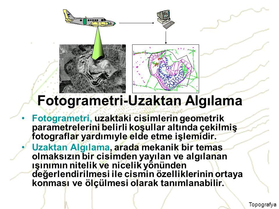 Topografya Fotogrametri, uzaktaki cisimlerin geometrik parametrelerini belirli koşullar altında çekilmiş fotograflar yardımıyle elde etme işlemidir.