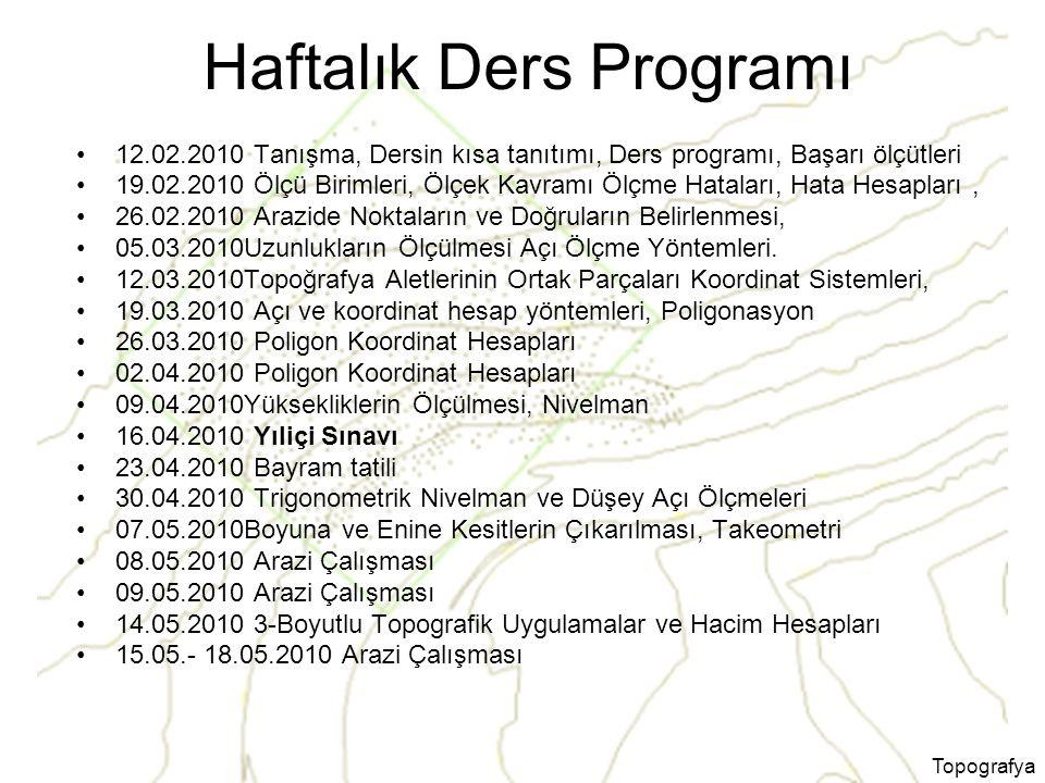 Topografya Haftalık Ders Programı 12.02.2010 Tanışma, Dersin kısa tanıtımı, Ders programı, Başarı ölçütleri 19.02.2010 Ölçü Birimleri, Ölçek Kavramı Ö