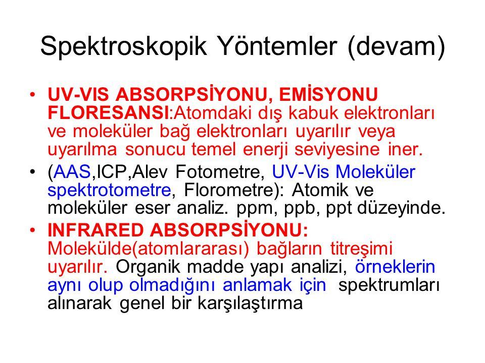 Spektroskopik Yöntemler (devam) UV-VIS ABSORPSİYONU, EMİSYONU FLORESANSI:Atomdaki dış kabuk elektronları ve moleküler bağ elektronları uyarılır veya uyarılma sonucu temel enerji seviyesine iner.