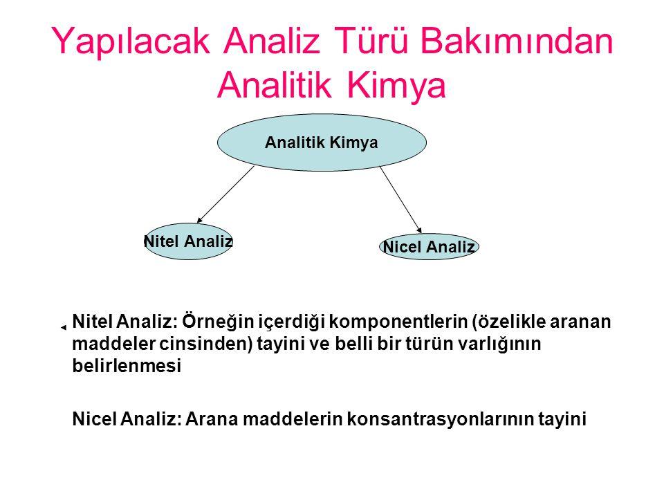 Yapılacak Analiz Türü Bakımından Analitik Kimya Analitik Kimya Nitel Analiz Nicel Analiz Nitel Analiz: Örneğin içerdiği komponentlerin (özelikle arana