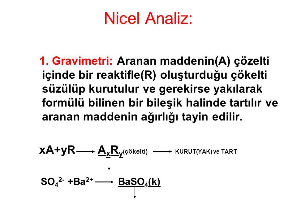 Nicel Analiz: 1. Gravimetri: Aranan maddenin(A) çözelti içinde bir reaktifle(R) oluşturduğu çökelti süzülüp kurutulur ve gerekirse yakılarak formülü b