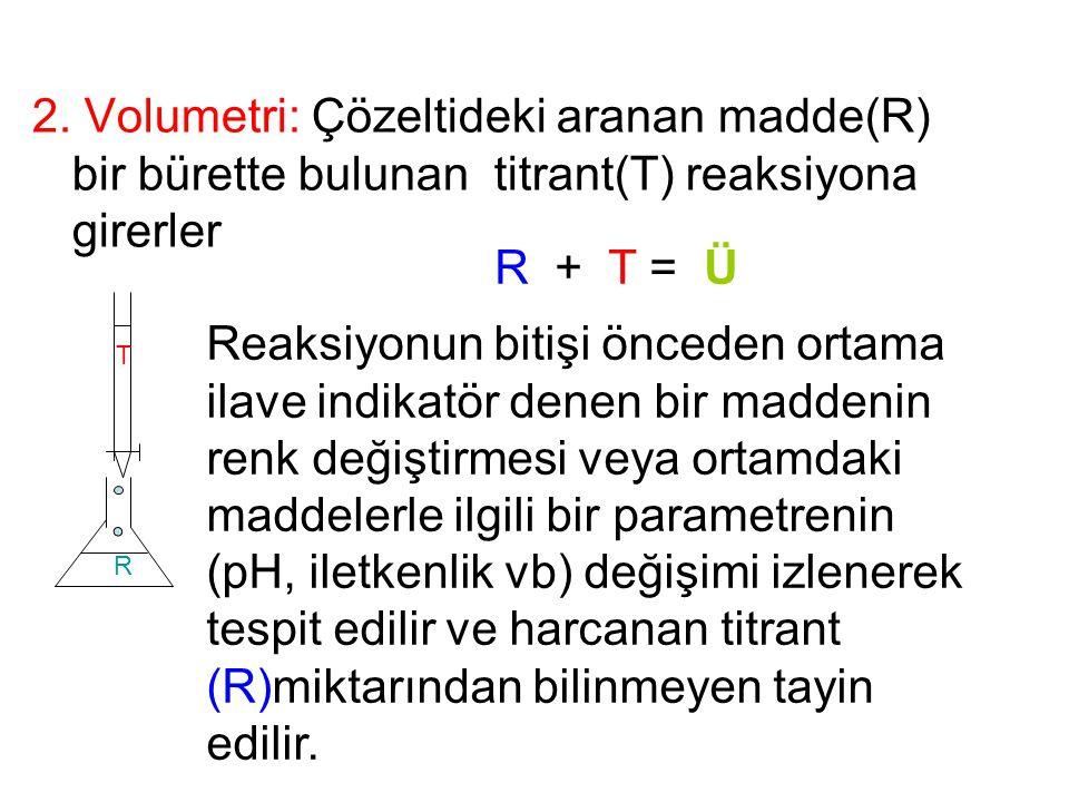 2. Volumetri: Çözeltideki aranan madde(R) bir bürette bulunan titrant(T) reaksiyona girerler R T R + T = Ü Reaksiyonun bitişi önceden ortama ilave ind
