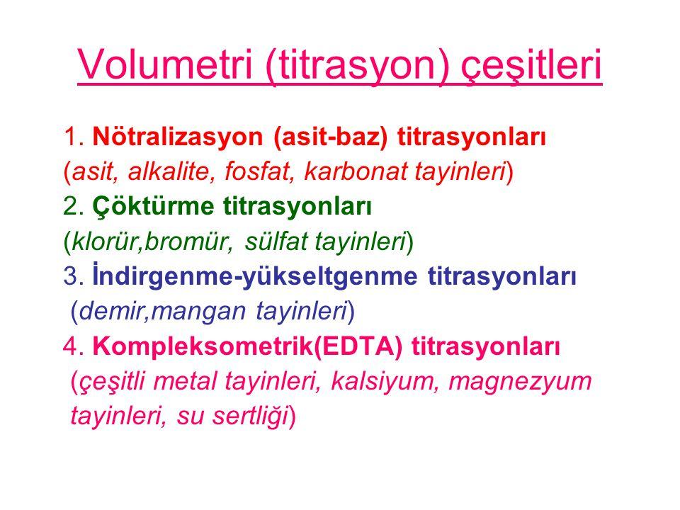 Volumetri (titrasyon) çeşitleri 1. Nötralizasyon (asit-baz) titrasyonları (asit, alkalite, fosfat, karbonat tayinleri) 2. Çöktürme titrasyonları (klor