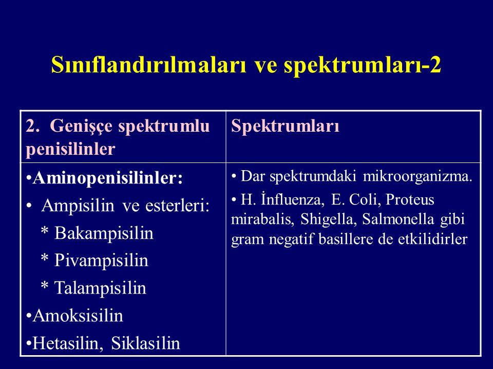 Sınıflandırılmaları ve spektrumları-2 2. Genişçe spektrumlu penisilinler Spektrumları Aminopenisilinler: Ampisilin ve esterleri: * Bakampisilin * Piva