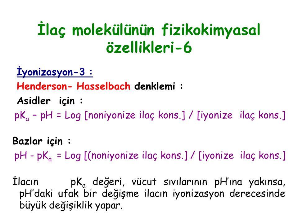İlaç molekülünün fizikokimyasal özellikleri-6 İyonizasyon-3 : Henderson- Hasselbach denklemi : Asidler için : pK a – pH = Log [noniyonize ilaç kons.]