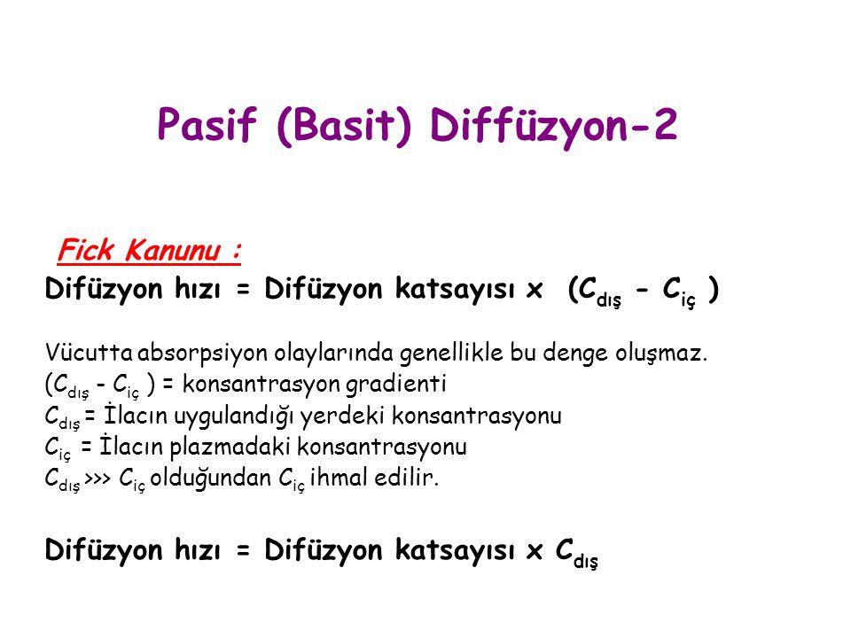 Pasif (Basit) Diffüzyon-2 Fick Kanunu : Difüzyon hızı = Difüzyon katsayısı x (C dış - C iç ) Vücutta absorpsiyon olaylarında genellikle bu denge oluşm