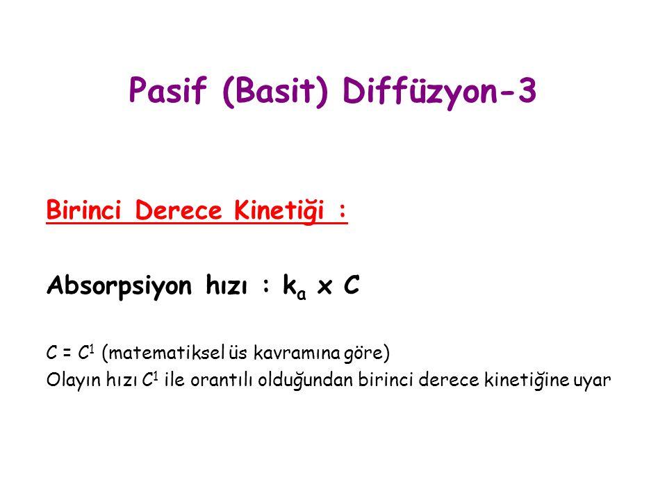 Pasif (Basit) Diffüzyon-3 Birinci Derece Kinetiği : Absorpsiyon hızı : k a x C C = C 1 (matematiksel üs kavramına göre) Olayın hızı C 1 ile orantılı o